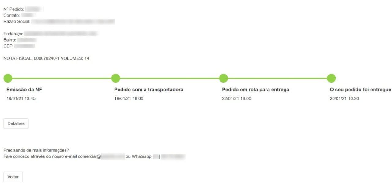 Ciclo da Entrega: